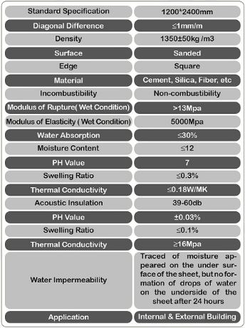 specifications-for-the-fiber-cement-board
